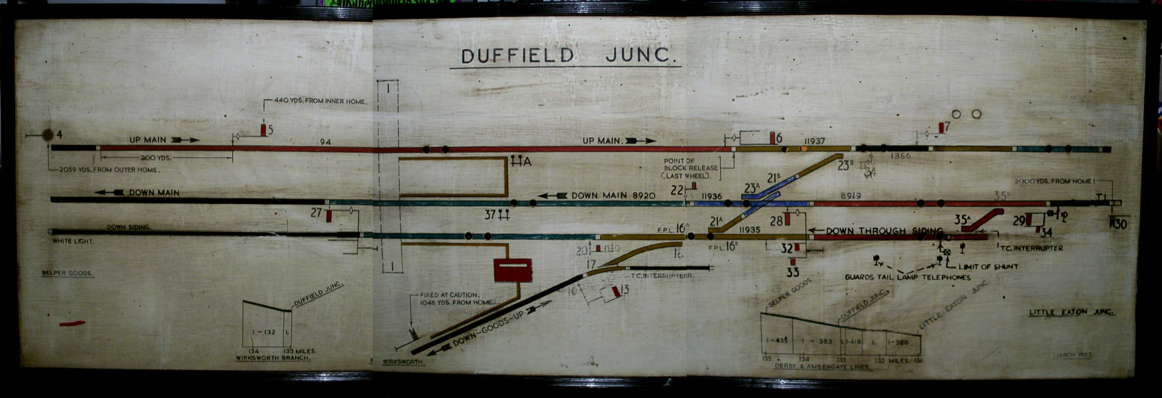 The diagram removed from Duffield Junction signal box on closure in 1969 now in the Author's collection